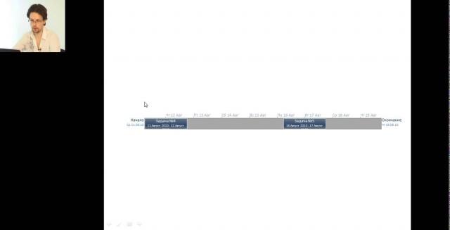 10. Project 2010 -- Управление проектами.